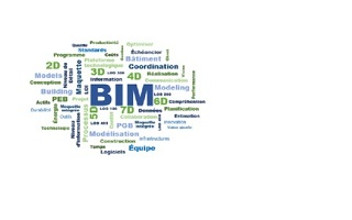 BIM : introduction